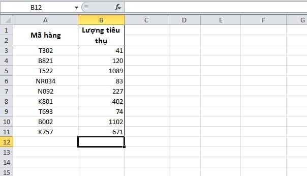 Cách tính tổng trong excel bằng hàm sumif đơn giản, chính xác - Ảnh 5